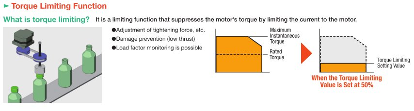 Torque Limiting Function